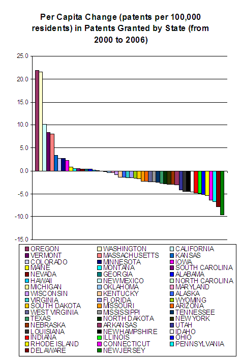 patent00-06a